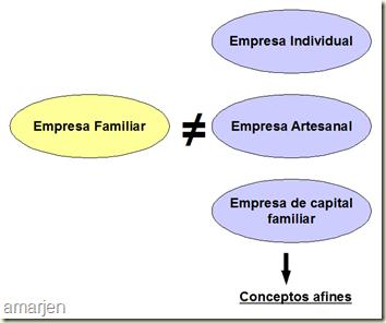 ef thumb Definición de Empresa Familiar  y Conceptos afines